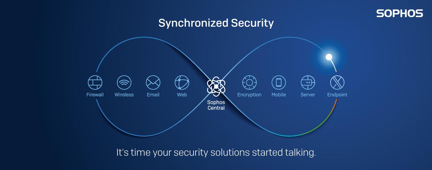 sync--security-web-banner-disti-website
